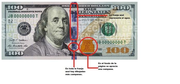 simbología_dolar_100